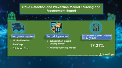 Fraud Detection and Prevention Market Procurement Research Report
